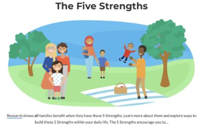 The Five Strengths for Healthy, Happy Families